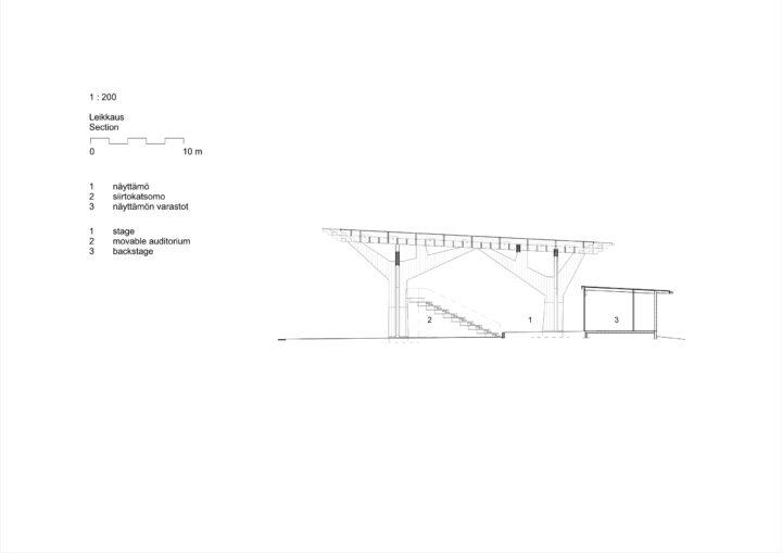 Section, Hupisaaret Cultural Venue