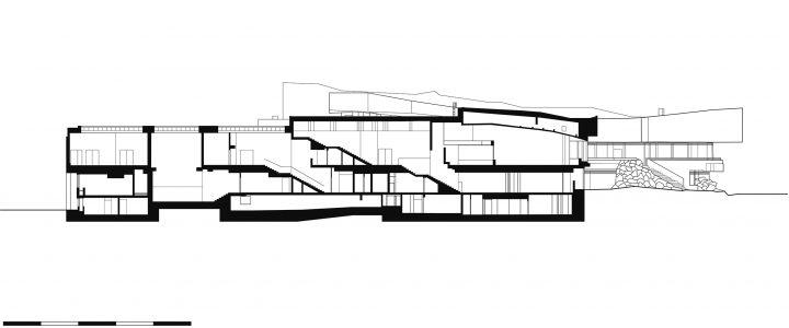 Section, Dipoli