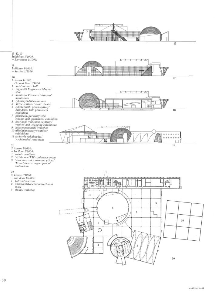 Original drawings by Heikkinen-Komonen Architects, published in the Finnish Architectural Review 4/1989, Finnish Science Centre Heureka
