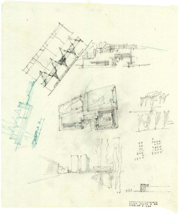 Sketches by Alvar Aalto, National Pensions Institute