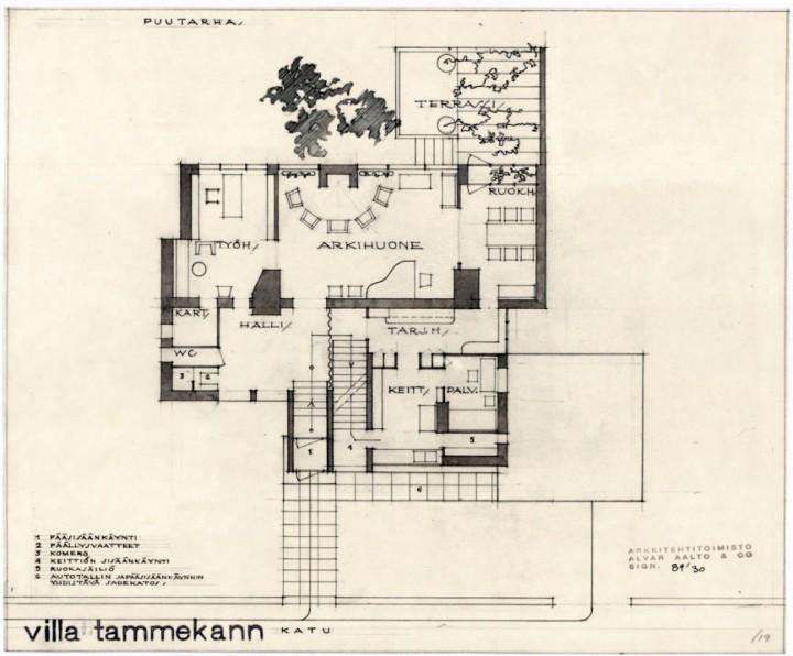 Ground floor, Villa Tammekann