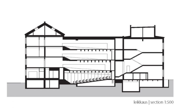 Section plan, Åbo Akademi University ASA Building