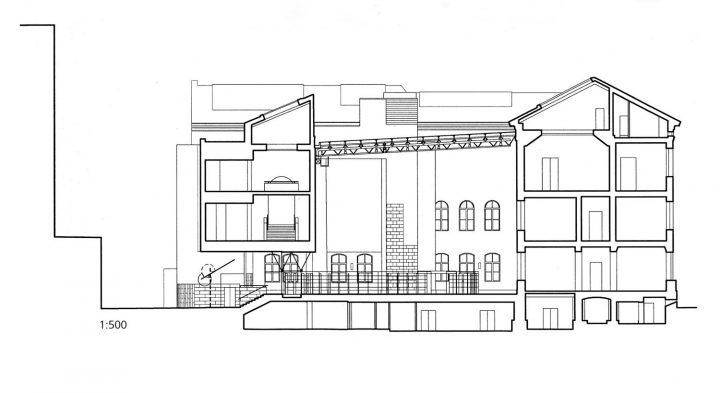 Section plan, Ateneum Art Museum Extension