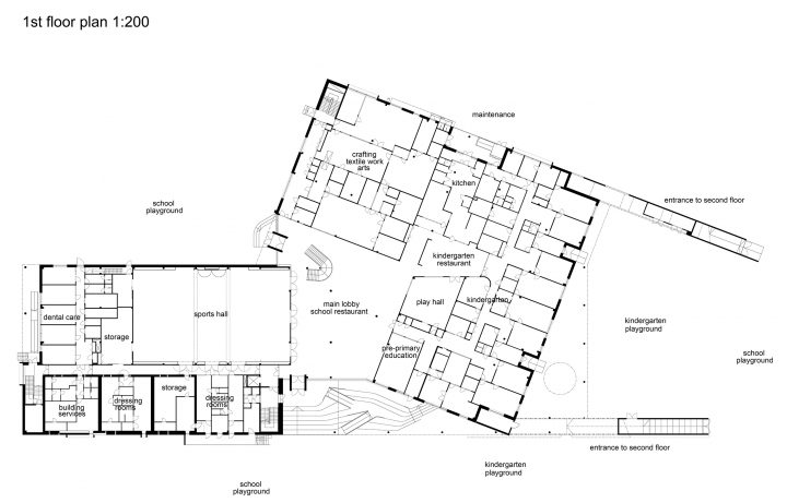 Ground floor, Kannisto Community Centre