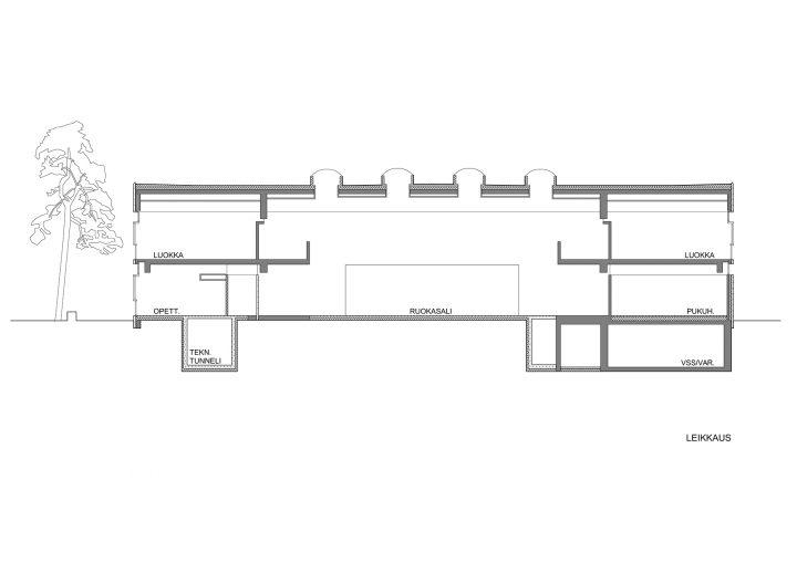 Section, Roihuvuori School