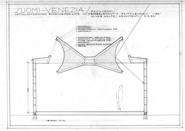 Plan of the lantern, Aalto Pavilion