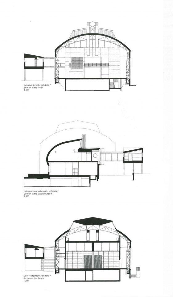 Section plan of the Turku Arts Academy, Turku Arts Academy & Conservatory