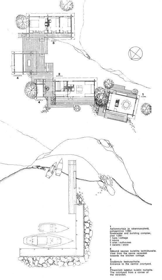 Site plan of the main house, Lingånsö