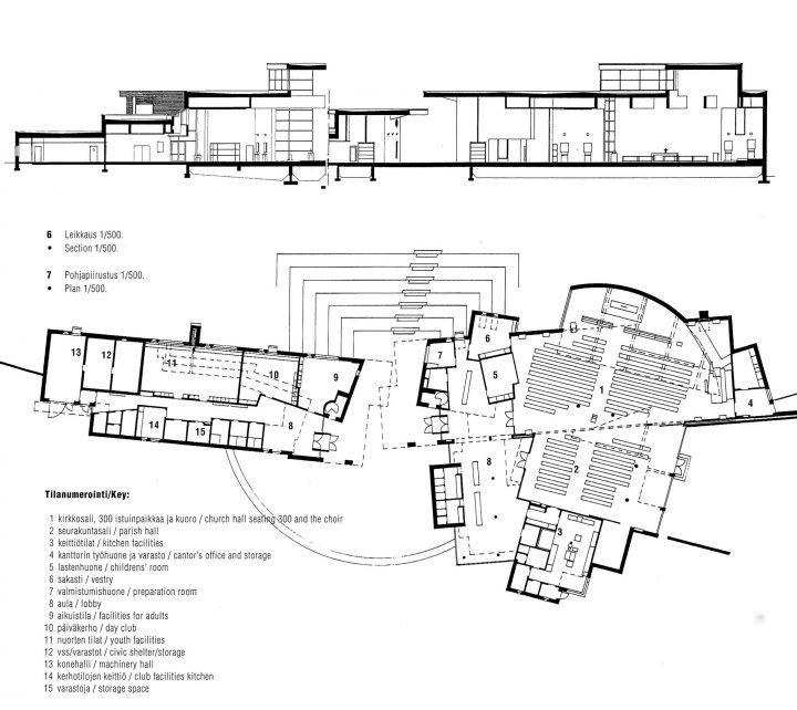 Section plan and floor plan, Pirkkala Church
