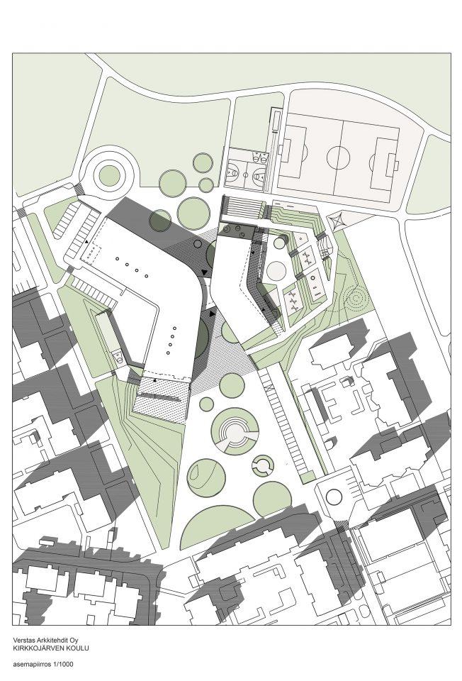 Site plan, Kirkkojärvi School