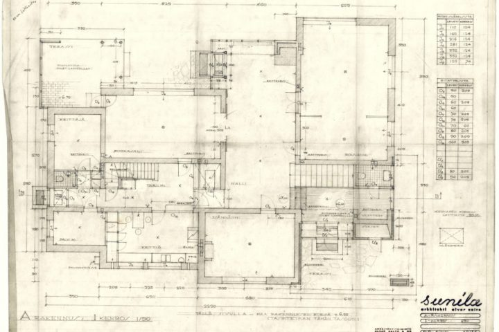 Ground plan, Kantola House