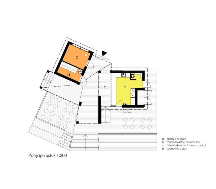 Floor plan, café in yellow, sound booth in orange, Taaborinvuori Theatre Summer Café